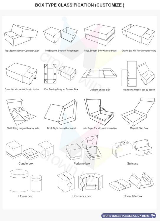 Packaging gift box custom