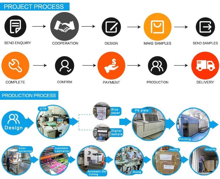 produce box manufacturer